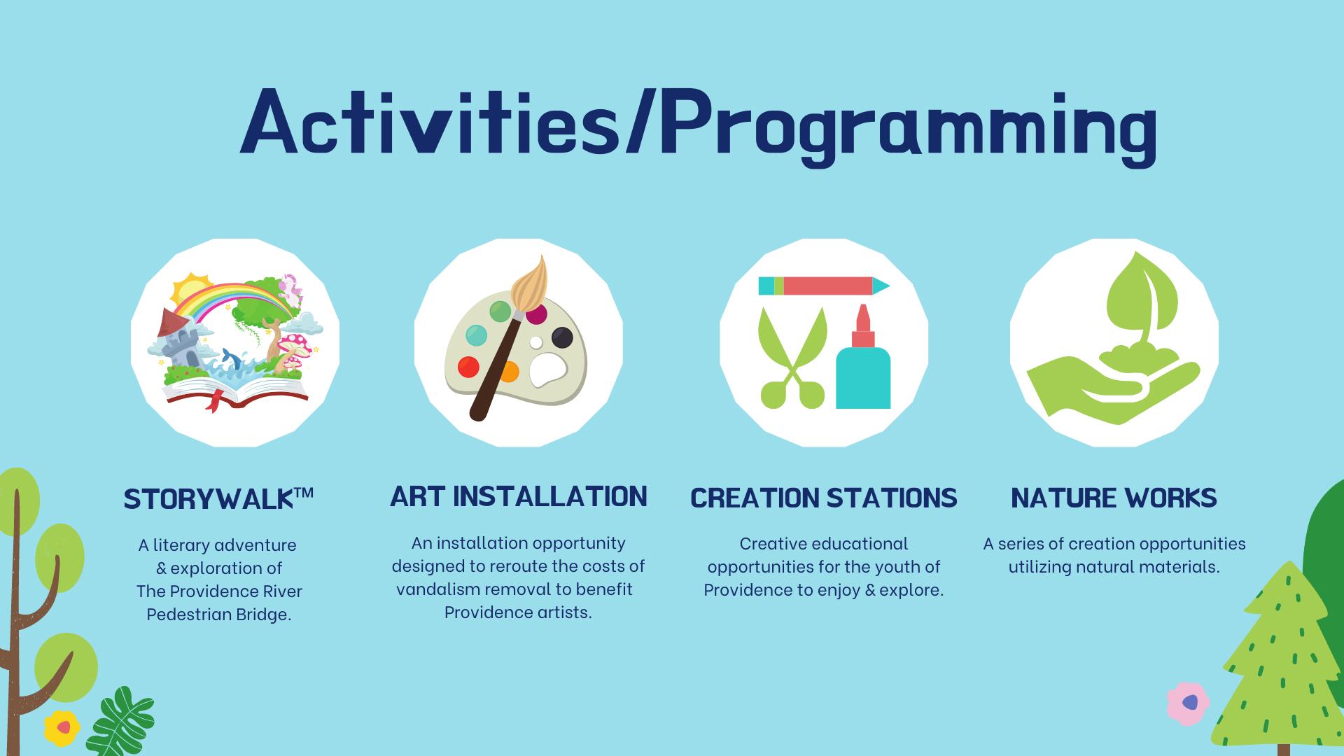 Activities_Programming Overview